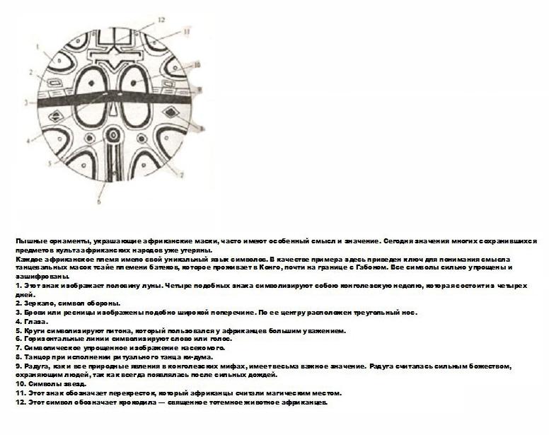Символика африканской маски Teke
