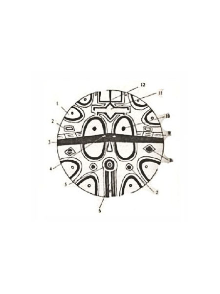 Значение африканской маски народности Teke